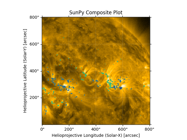 Creating a Composite map — SunPy v1 0 3