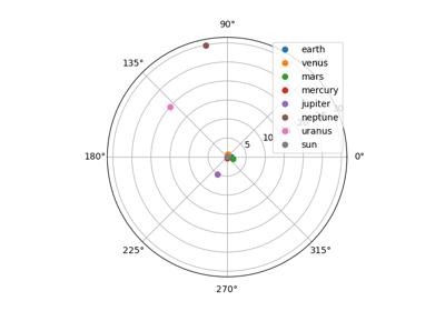 Crop Image Using Coordinates Python